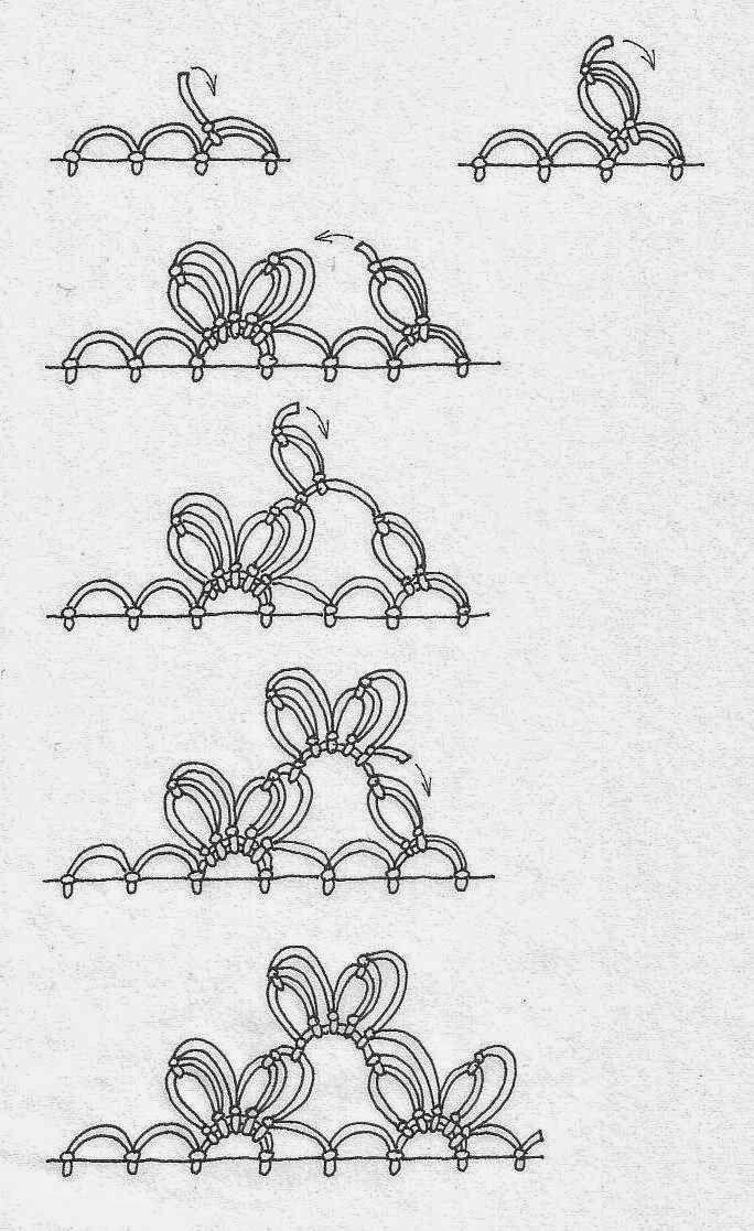 Iğne Oyası Pirpit Yapımı